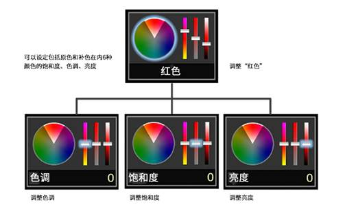 http://www.jvc.com.cn/pro_camcorders/GY-HM258/img/gy-hm250_color_matrix.jpg