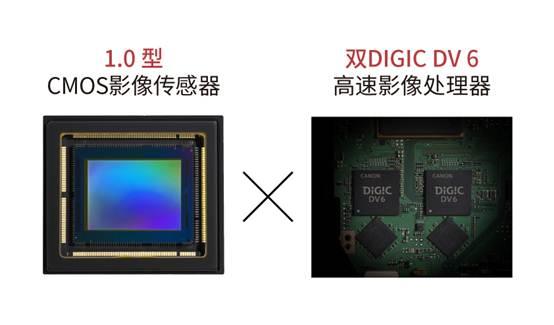 大型1.0英寸影像传感器&双DIGIC DV 6高速影像处理器